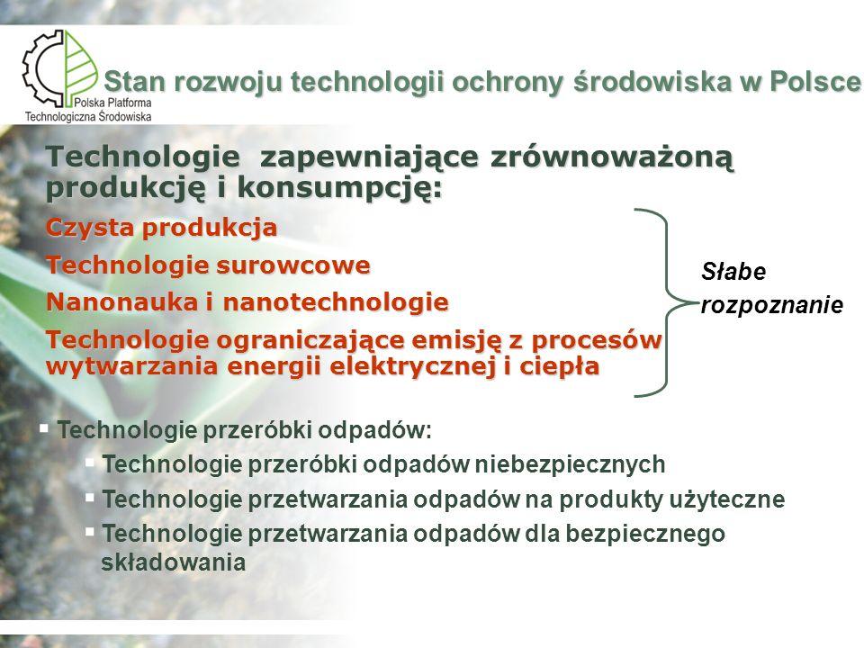 Stan rozwoju technologii ochrony środowiska w Polsce Technologie ochrony gleb: Duży potencjał Bariera ekonomiczna ich wdrażania