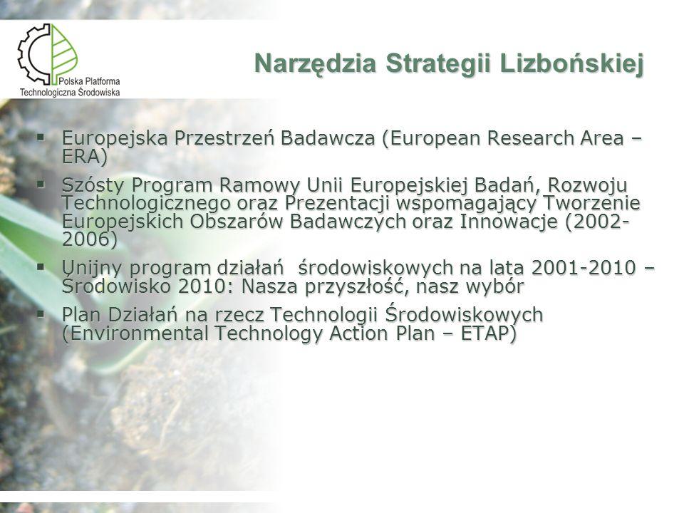 Rok 2003: Europejskie Platformy Technologiczne (European Technology Platforms – ETP) Europejskie Platformy Technologiczne skupiają się na zagadnieniach strategicznych, w których przyszły wzrost, konkurencyjność oraz zrównoważony rozwój uzależnione są od postępu technologicznego