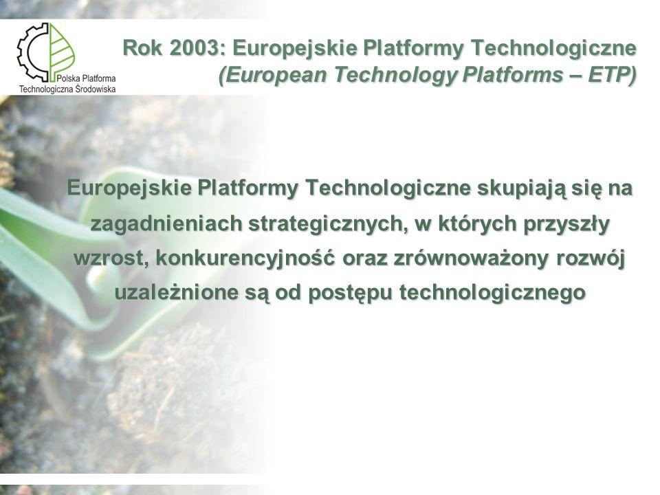 Europejskie Platformy Technologiczne Przedsięwzięcie to jednoczy partnerów takich jak: Komisja EuropejskaKomisja Europejska przemysłprzemysł instytucje naukowe i finansoweinstytucje naukowe i finansowe grupy decyzyjne orazgrupy decyzyjne oraz SpołeczeństwoSpołeczeństwo dla osiągnięcia wspólnych celów