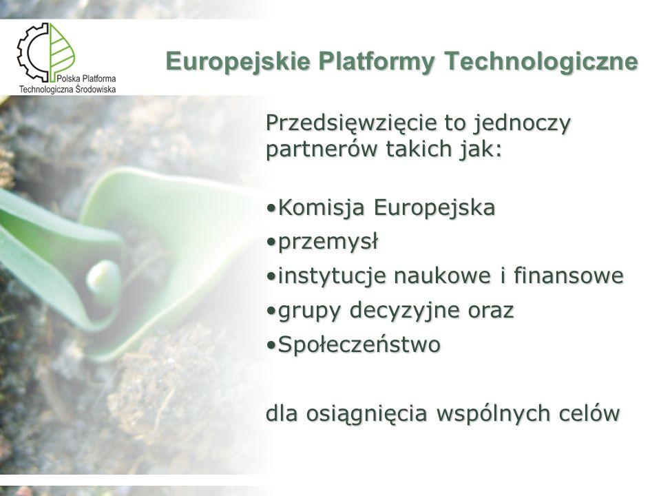 Jak działają platformy technologiczne .