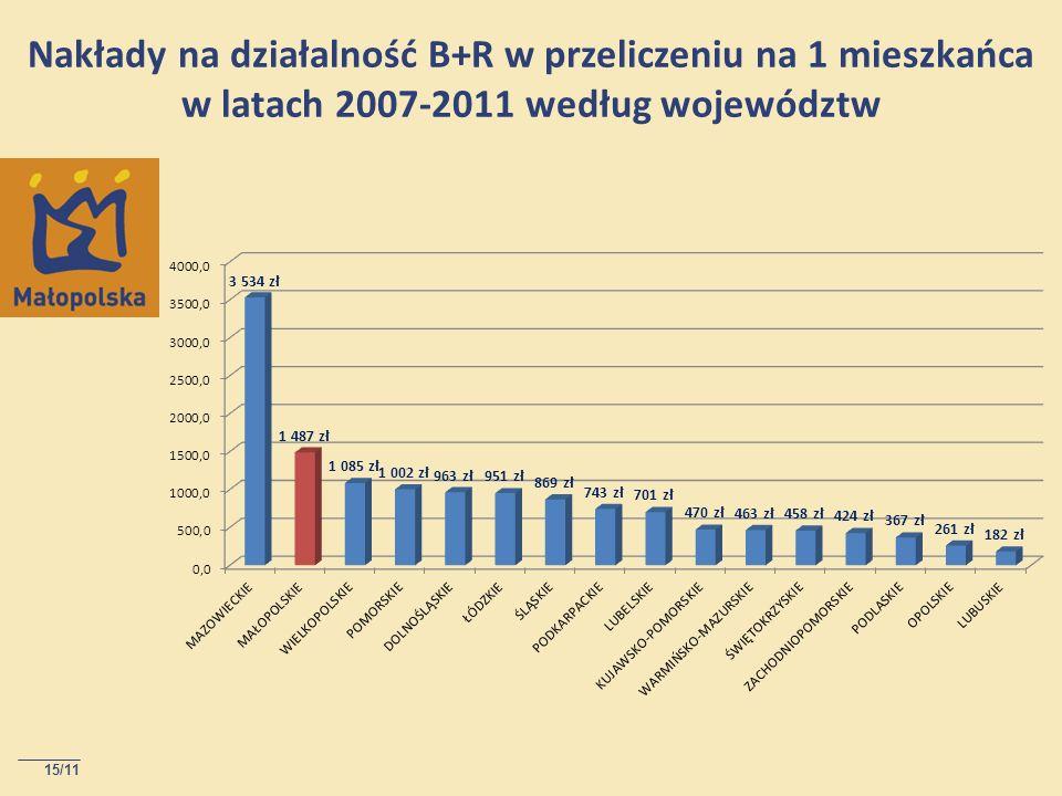 15/11 Nakłady na działalność B+R w przeliczeniu na 1 mieszkańca w latach 2007-2011 według województw