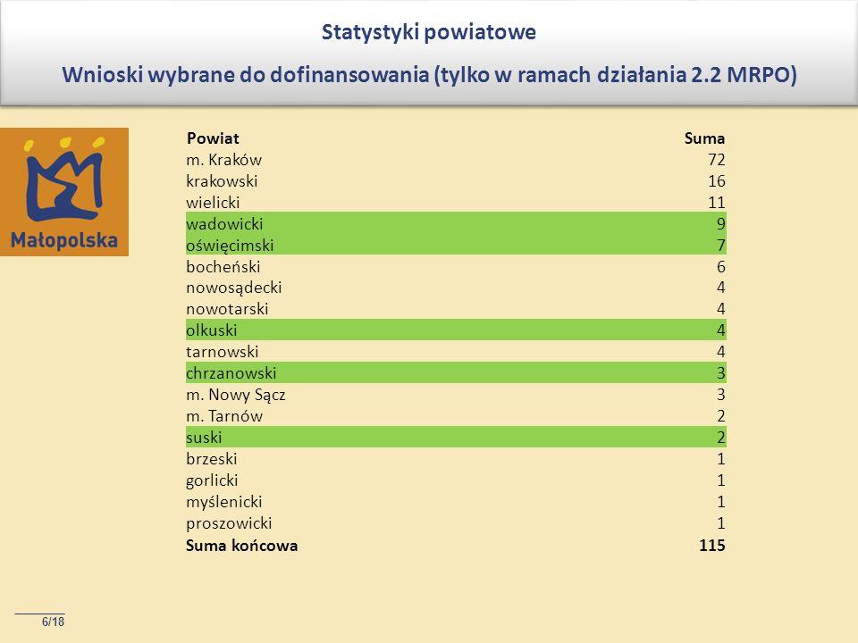 6/18 PowiatSuma m.