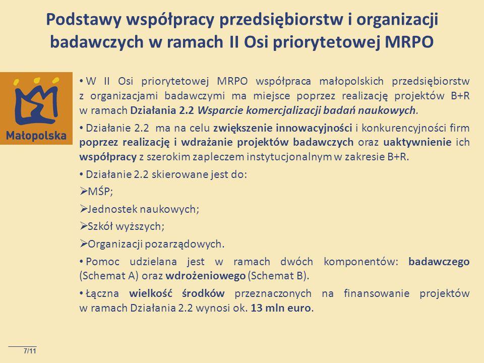 7/11 Podstawy współpracy przedsiębiorstw i organizacji badawczych w ramach II Osi priorytetowej MRPO W II Osi priorytetowej MRPO współpraca małopolskich przedsiębiorstw z organizacjami badawczymi ma miejsce poprzez realizację projektów B+R w ramach Działania 2.2 Wsparcie komercjalizacji badań naukowych.