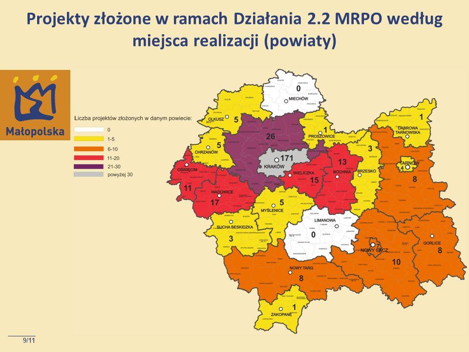 9/11 Projekty złożone w ramach Działania 2.2 MRPO według miejsca realizacji (powiaty)