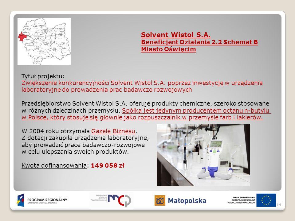 Solvent Wistol S.A. Beneficjent Działania 2.2 Schemat B Miasto Oświęcim Tytuł projektu: Zwiększenie konkurencyjności Solvent Wistol S.A. poprzez inwes