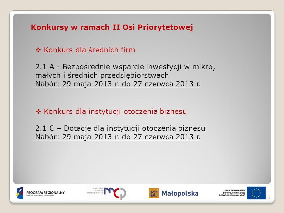 Konkursy w ramach II Osi Priorytetowej Konkurs dla średnich firm 2.1 A - Bezpośrednie wsparcie inwestycji w mikro, małych i średnich przedsiębiorstwac