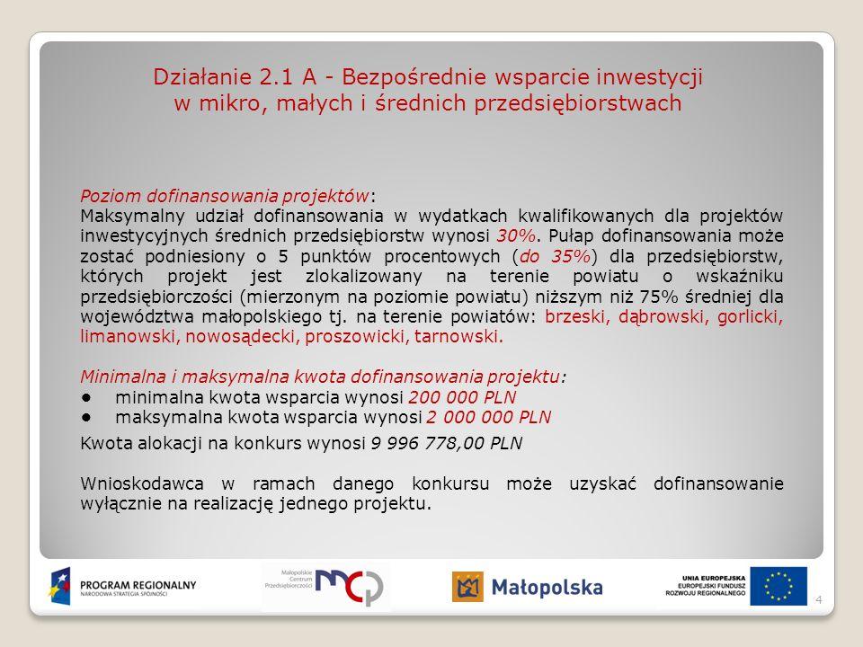 Działanie 2.1 A - Bezpośrednie wsparcie inwestycji w mikro, małych i średnich przedsiębiorstwach Poziom dofinansowania projektów: Maksymalny udział do