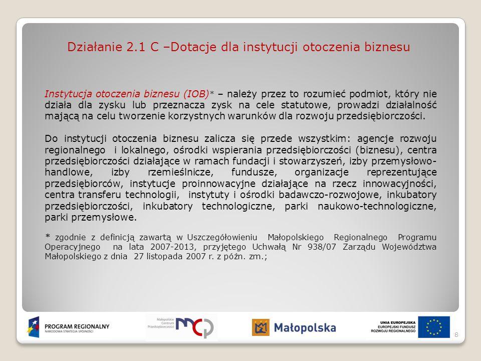 Działanie 2.1 C –Dotacje dla instytucji otoczenia biznesu Instytucja otoczenia biznesu (IOB) * – należy przez to rozumieć podmiot, który nie działa dl