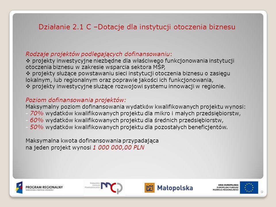 Działanie 2.1 C –Dotacje dla instytucji otoczenia biznesu Rodzaje projektów podlegających dofinansowaniu : projekty inwestycyjne niezbędne dla właściw