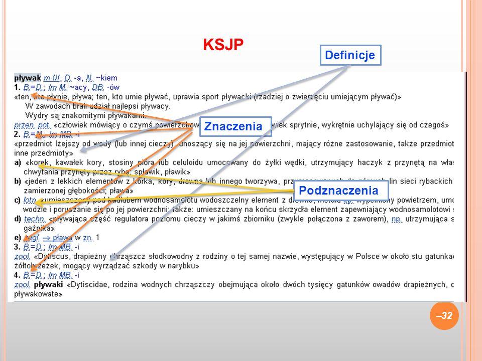 –32 KSJP Znaczenia Definicje Podznaczenia