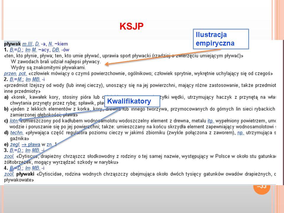 –33 KSJP Ilustracja empiryczna Kwalifikatory