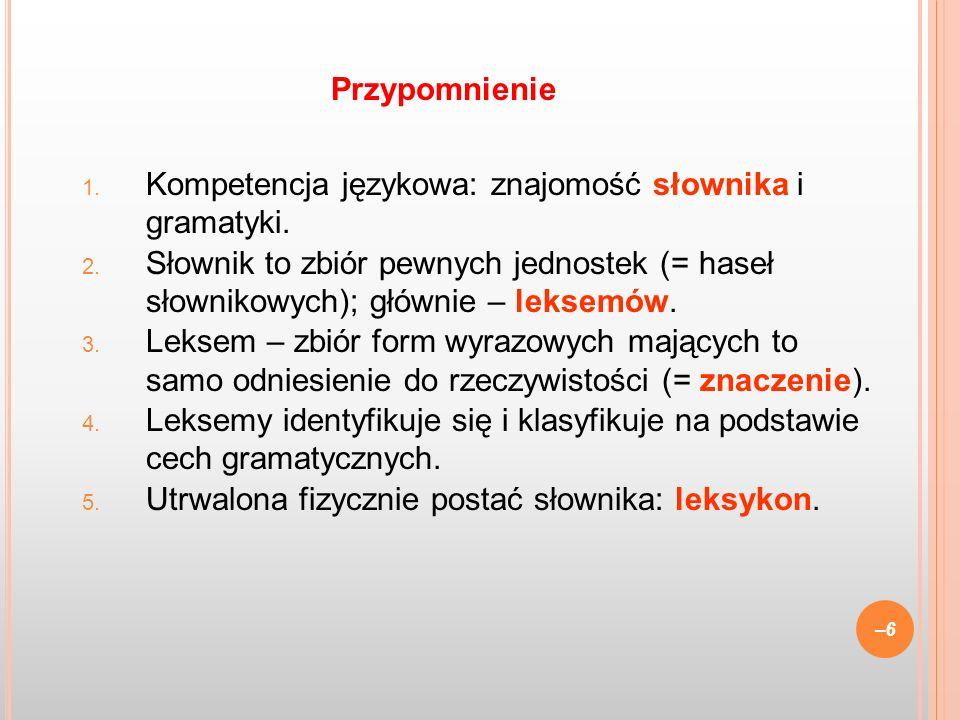 1. Kompetencja językowa: znajomość słownika i gramatyki. 2. Słownik to zbiór pewnych jednostek (= haseł słownikowych); głównie – leksemów. 3. Leksem –