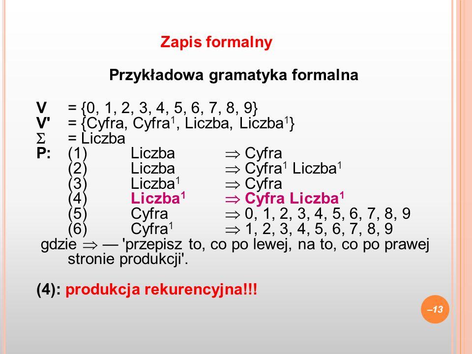 Przykładowa gramatyka formalna V = {0, 1, 2, 3, 4, 5, 6, 7, 8, 9} V'= {Cyfra, Cyfra 1, Liczba, Liczba 1 } = Liczba P:(1)Liczba Cyfra (2)Liczba Cyfra 1