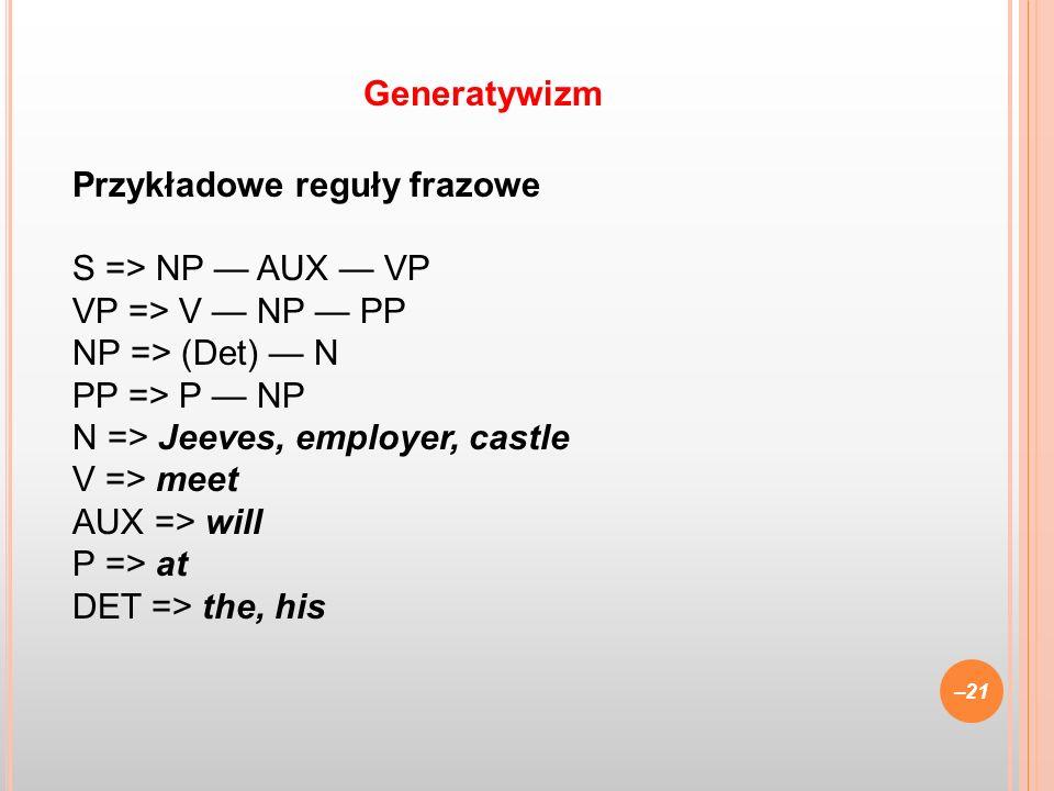 Przykładowe reguły frazowe S => NP AUX VP VP => V NP PP NP => (Det) N PP => P NP N => Jeeves, employer, castle V => meet AUX => will P => at DET => th