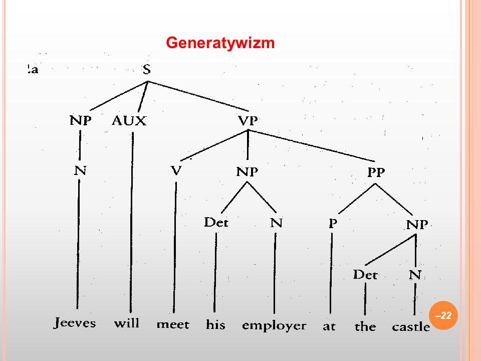 –22 Generatywizm