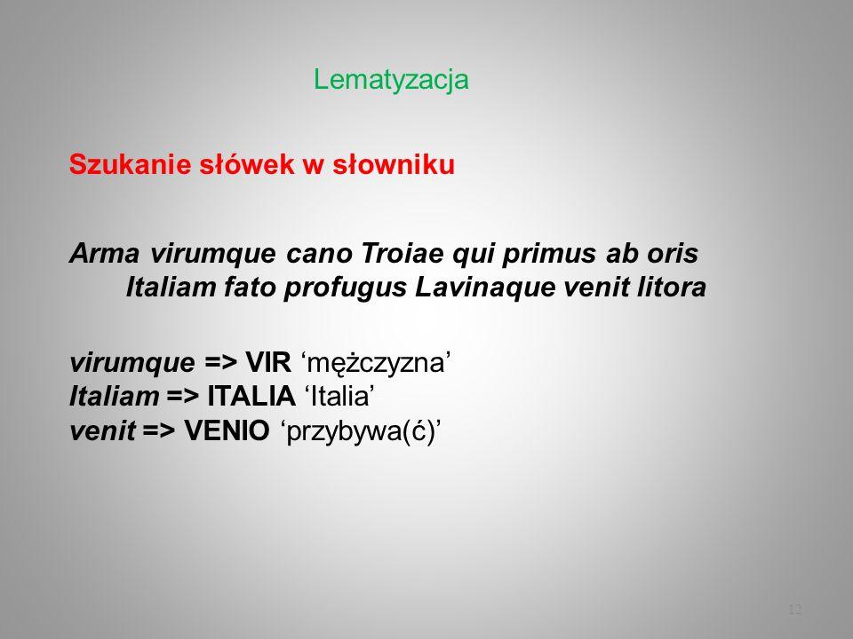 12 Szukanie słówek w słowniku Arma virumque cano Troiae qui primus ab oris Italiam fato profugus Lavinaque venit litora virumque => VIR mężczyzna Ital