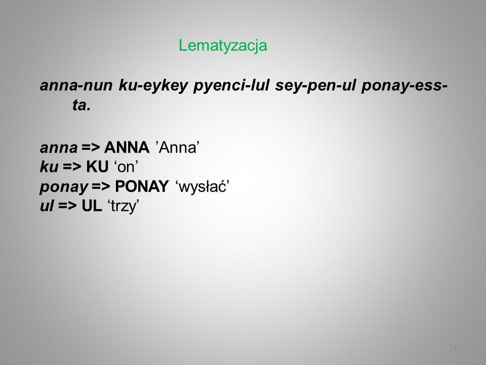 14 anna-nun ku-eykey pyenci-lul sey-pen-ul ponay-ess- ta. anna => ANNA Anna ku => KU on ponay => PONAY wysłać ul => UL trzy Lematyzacja