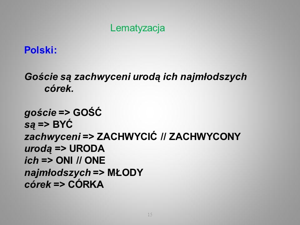 Polski: Goście są zachwyceni urodą ich najmłodszych córek. goście => GOŚĆ są => BYĆ zachwyceni => ZACHWYCIĆ // ZACHWYCONY urodą => URODA ich => ONI //