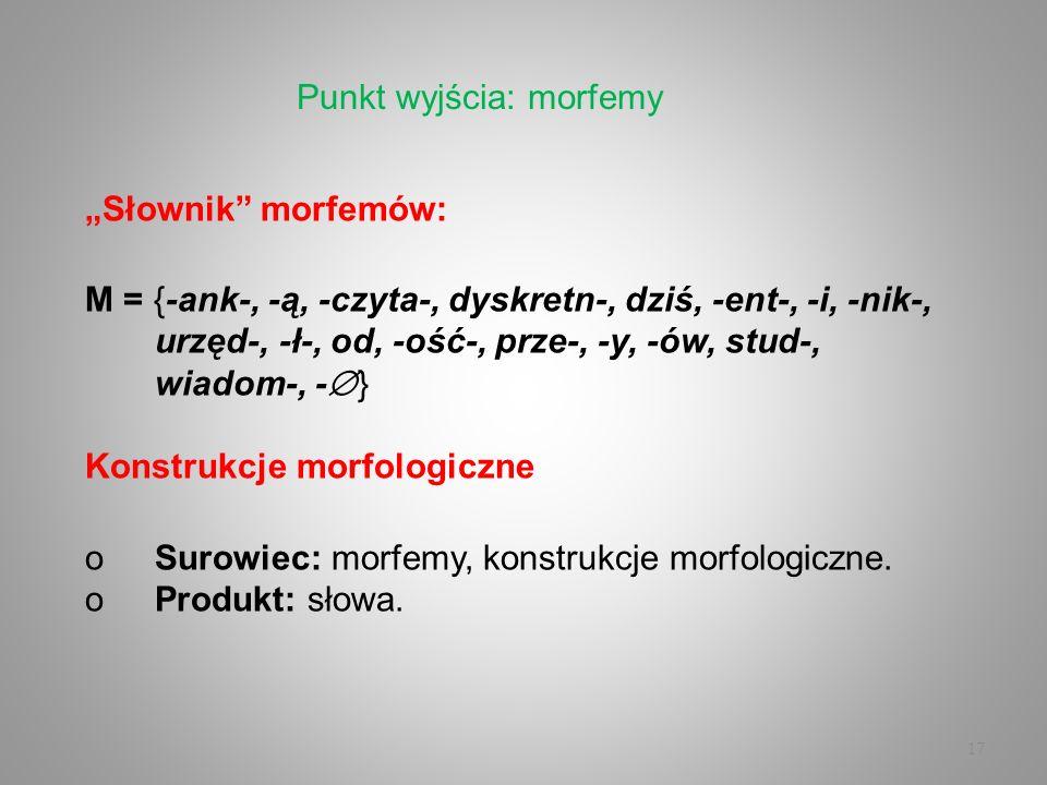 17 Słownik morfemów: M = {-ank-, -ą, -czyta-, dyskretn-, dziś, -ent-, -i, -nik-, urzęd-, -ł-, od, ość-, prze-, -y, -ów, stud-, wiadom-, - } Konstrukcj