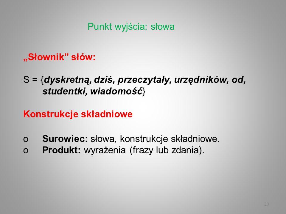 20 Słownik słów: S = {dyskretną, dziś, przeczytały, urzędników, od, studentki, wiadomość} Konstrukcje składniowe oSurowiec: słowa, konstrukcje składni
