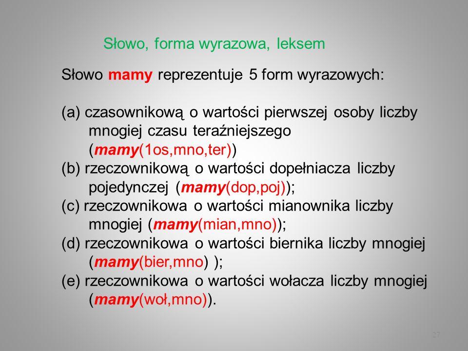 27 Słowo mamy reprezentuje 5 form wyrazowych: (a) czasownikową o wartości pierwszej osoby liczby mnogiej czasu teraźniejszego (mamy(1os,mno,ter)) (b)