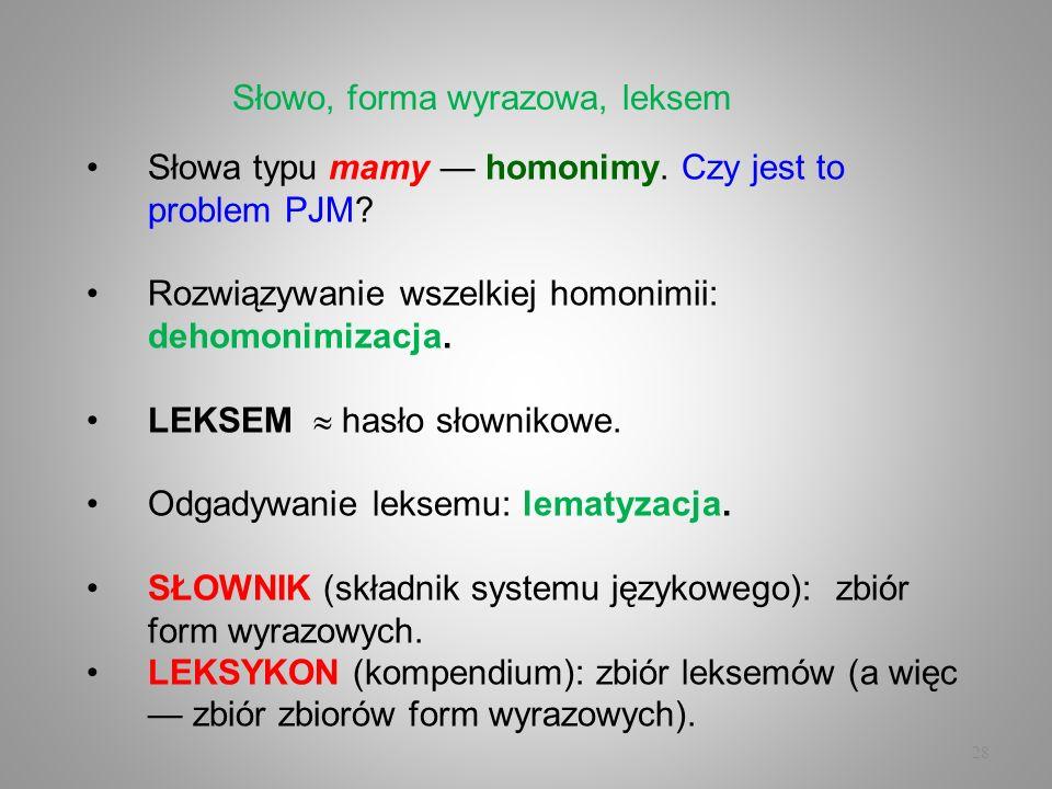 28 Słowa typu mamy homonimy. Czy jest to problem PJM? Rozwiązywanie wszelkiej homonimii: dehomonimizacja. LEKSEM hasło słownikowe. Odgadywanie leksemu
