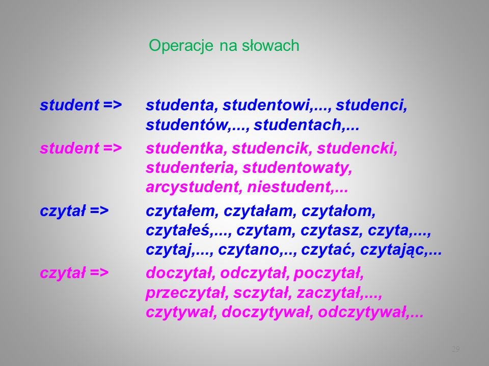 29 student =>studenta, studentowi,..., studenci, studentów,..., studentach,... student =>studentka, studencik, studencki, studenteria, studentowaty, a