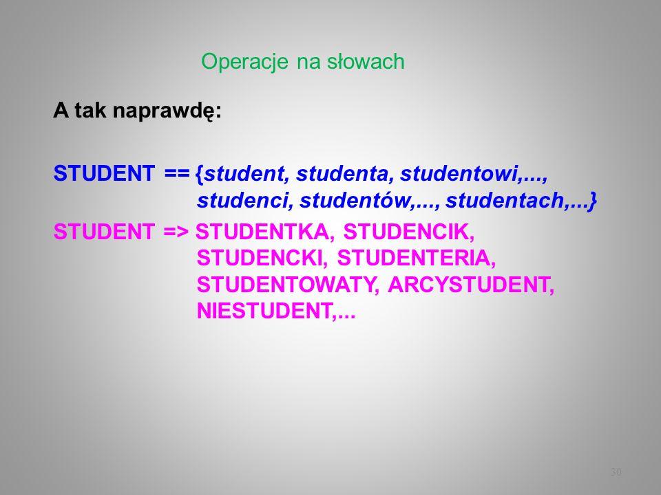 30 A tak naprawdę: STUDENT == {student, studenta, studentowi,..., studenci, studentów,..., studentach,...} STUDENT => STUDENTKA, STUDENCIK, STUDENCKI,