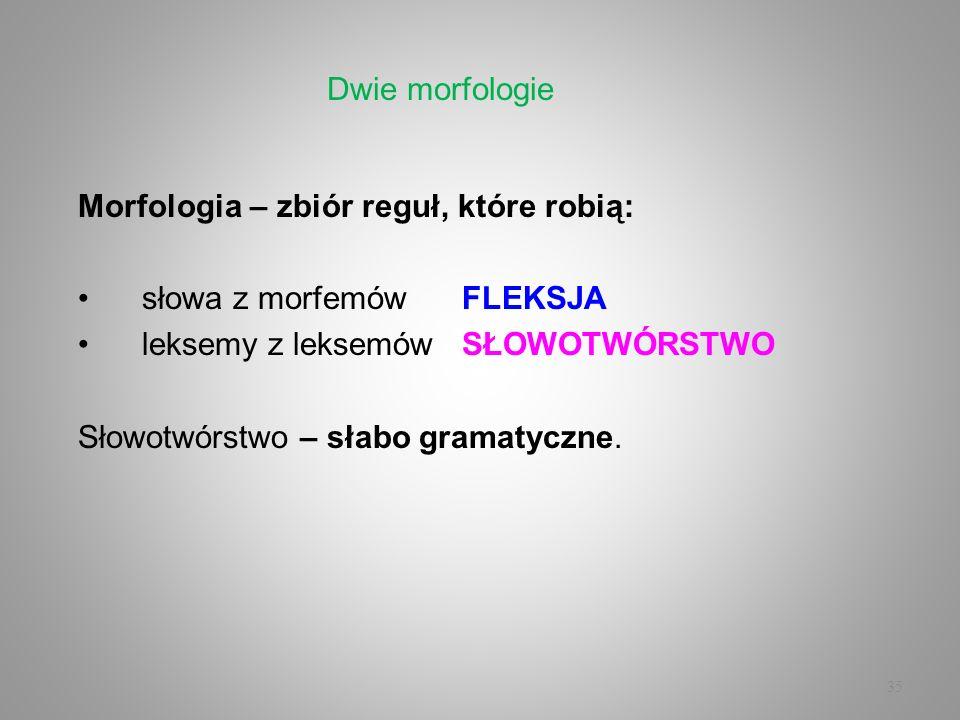 35 Morfologia – zbiór reguł, które robią: słowa z morfemówFLEKSJA leksemy z leksemów SŁOWOTWÓRSTWO Słowotwórstwo – słabo gramatyczne. Dwie morfologie