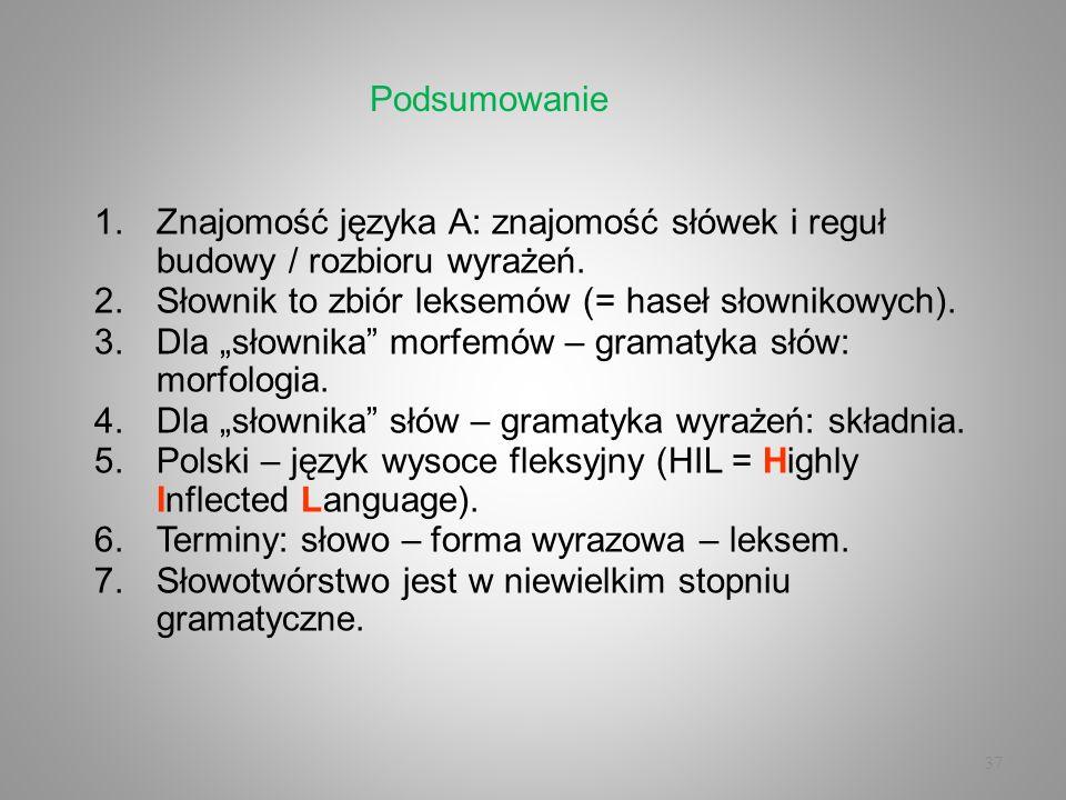 37 1.Znajomość języka A: znajomość słówek i reguł budowy / rozbioru wyrażeń. 2.Słownik to zbiór leksemów (= haseł słownikowych). 3.Dla słownika morfem