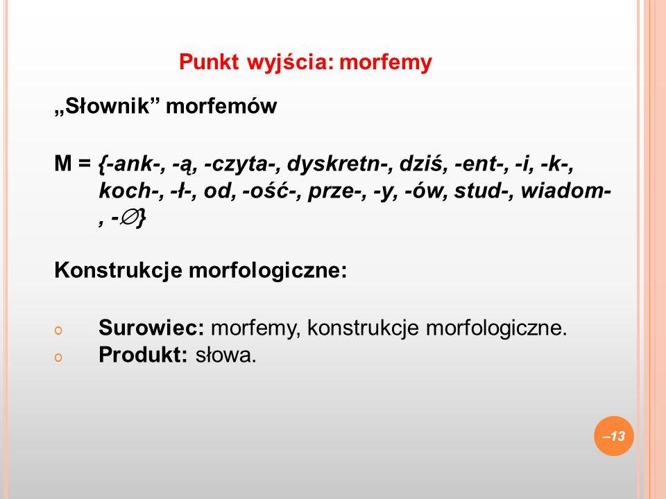Słownik morfemów M = {-ank-, -ą, -czyta-, dyskretn-, dziś, -ent-, -i, -k-, koch-, -ł-, od, ość-, prze-, -y, -ów, stud-, wiadom-, - } Konstrukcje morfo