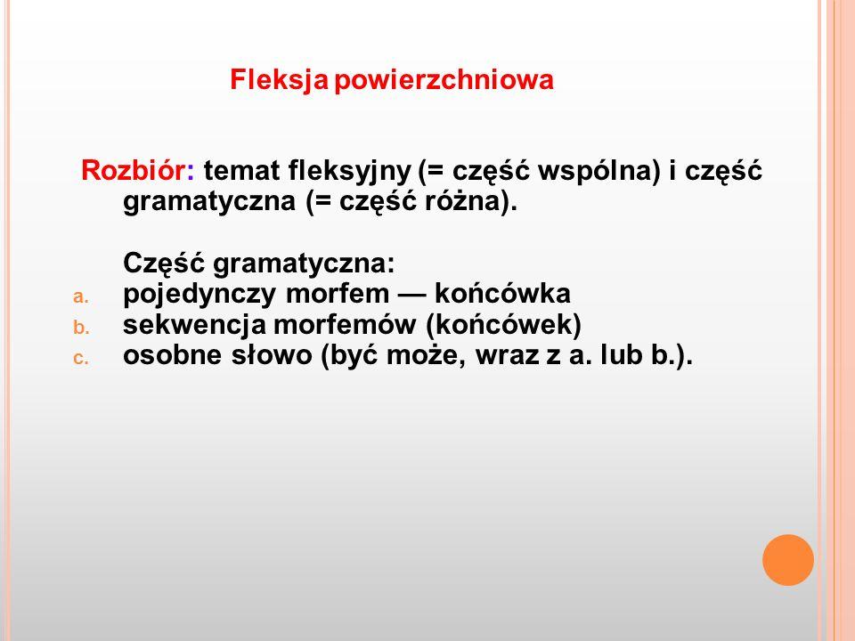 Rozbiór: temat fleksyjny (= część wspólna) i część gramatyczna (= część różna). Część gramatyczna: a. pojedynczy morfem końcówka b. sekwencja morfemów