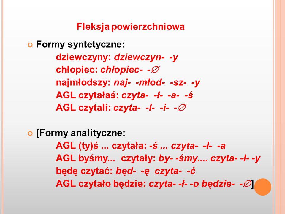 Formy syntetyczne: dziewczyny: dziewczyn- -y chłopiec: chłopiec- - najmłodszy: naj- -młod- -sz- -y AGL czytałaś: czyta- -ł- -a- -ś AGL czytali: czyta-
