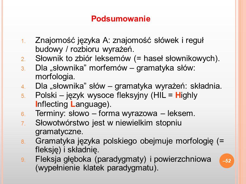 1. Znajomość języka A: znajomość słówek i reguł budowy / rozbioru wyrażeń. 2. Słownik to zbiór leksemów (= haseł słownikowych). 3. Dla słownika morfem