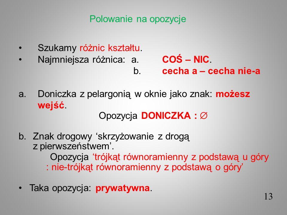 13 Szukamy różnic kształtu. Najmniejsza różnica: a.COŚ – NIC. b.cecha a – cecha nie-a a.Doniczka z pelargonią w oknie jako znak: możesz wejść. Opozycj