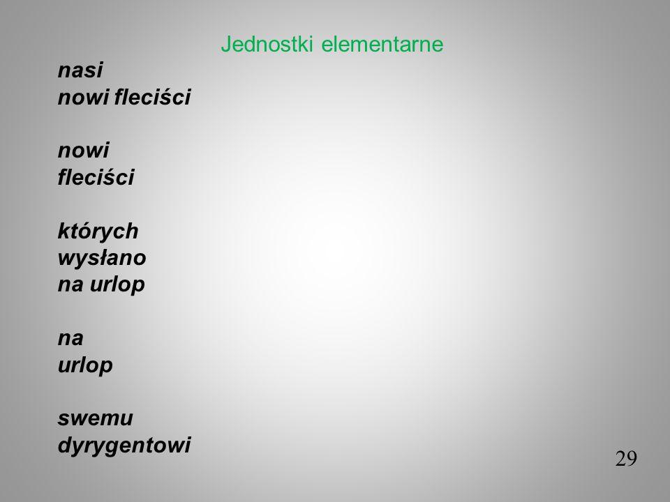 nasi nowi fleciści nowi fleciści których wysłano na urlop na urlop swemu dyrygentowi 29 Jednostki elementarne