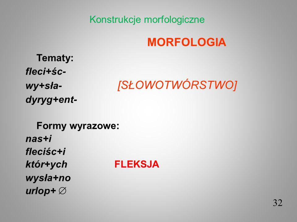 MORFOLOGIA Tematy: fleci+śc- wy+sła- [SŁOWOTWÓRSTWO] dyryg+ent- Formy wyrazowe: nas+i fleciśc+i któr+ychFLEKSJA wysła+no urlop+ 32 Konstrukcje morfolo