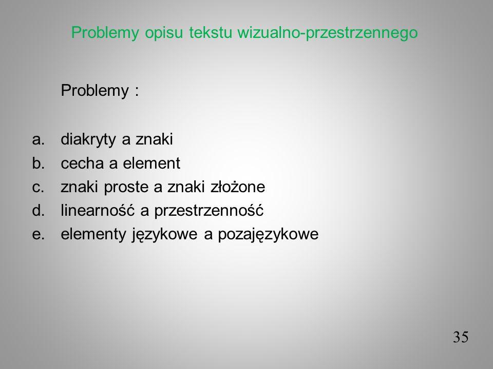 35 Problemy : a.diakryty a znaki b.cecha a element c.znaki proste a znaki złożone d.linearność a przestrzenność e.elementy językowe a pozajęzykowe Pro