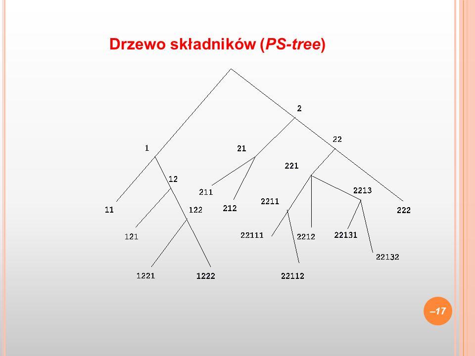 –17 Drzewo składników (PS-tree)