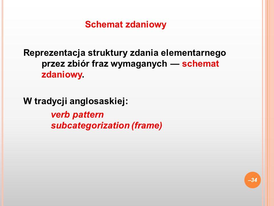 Reprezentacja struktury zdania elementarnego przez zbiór fraz wymaganych schemat zdaniowy. W tradycji anglosaskiej: verb pattern subcategorization (fr
