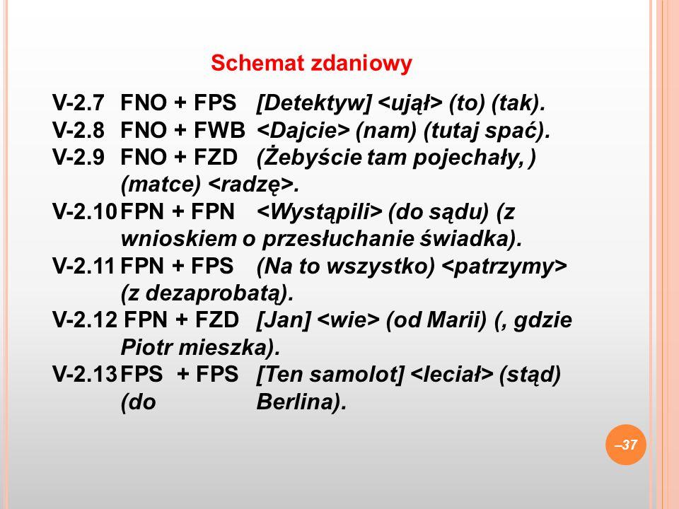 V-2.7FNO + FPS[Detektyw] (to) (tak). V-2.8FNO + FWB (nam) (tutaj spać). V-2.9FNO + FZD(Żebyście tam pojechały, ) (matce). V-2.10FPN + FPN (do sądu) (z