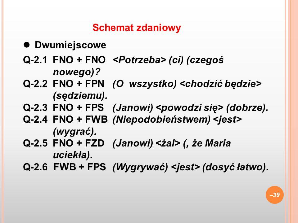 Dwumiejscowe Q-2.1FNO + FNO (ci) (czegoś nowego)? Q-2.2FNO + FPN(O wszystko) (sędziemu). Q-2.3FNO + FPS(Janowi) (dobrze). Q-2.4FNO + FWB(Niepodobieńst