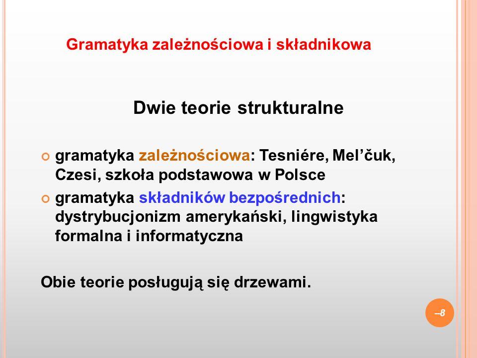 Dwie teorie strukturalne gramatyka zależnościowa: Tesniére, Melčuk, Czesi, szkoła podstawowa w Polsce gramatyka składników bezpośrednich: dystrybucjon