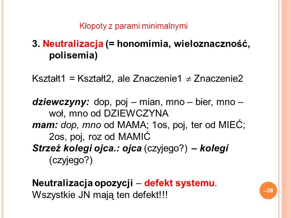 3. Neutralizacja (= honomimia, wieloznaczność, polisemia) Kształt1 = Kształt2, ale Znaczenie1 Znaczenie2 dziewczyny: dop, poj – mian, mno – bier, mno