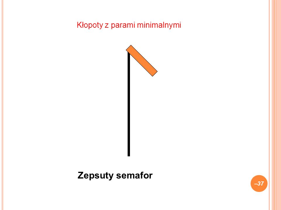 –37 Zepsuty semafor Kłopoty z parami minimalnymi