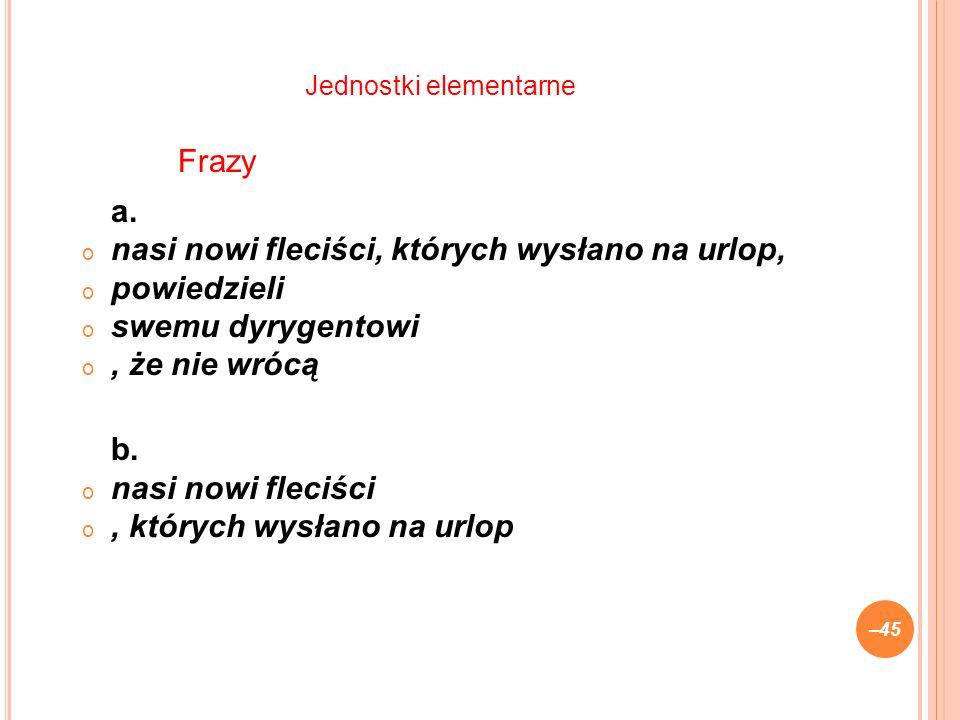 Frazy a.