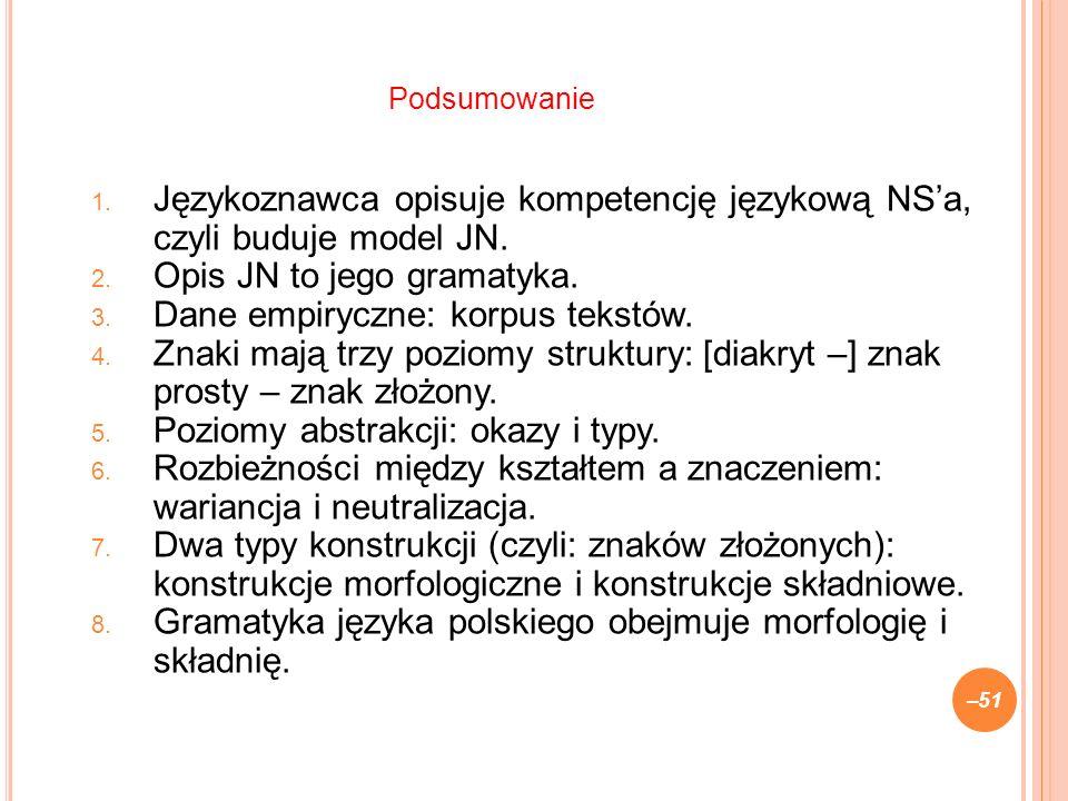 1. Językoznawca opisuje kompetencję językową NSa, czyli buduje model JN.