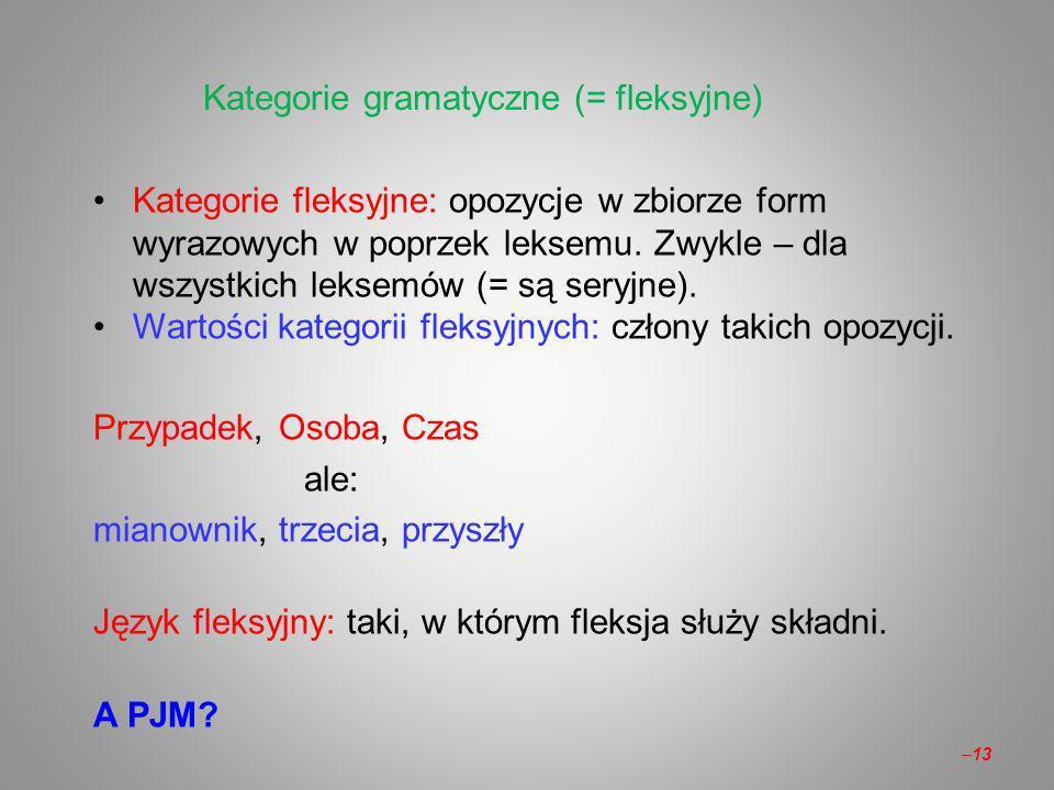 Kategorie fleksyjne: opozycje w zbiorze form wyrazowych w poprzek leksemu.