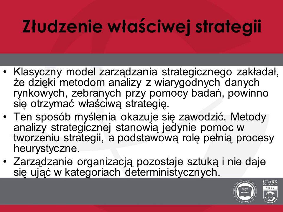 Złudzenie właściwej strategii Klasyczny model zarządzania strategicznego zakładał, że dzięki metodom analizy z wiarygodnych danych rynkowych, zebranyc