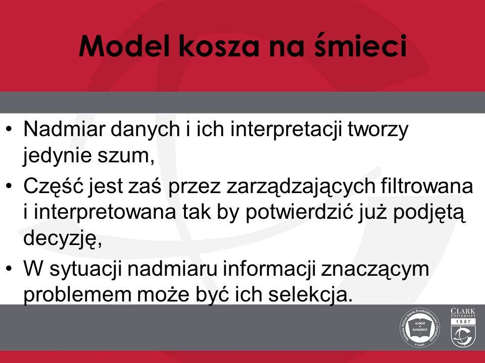 Model kosza na śmieci Nadmiar danych i ich interpretacji tworzy jedynie szum, Część jest zaś przez zarządzających filtrowana i interpretowana tak by p